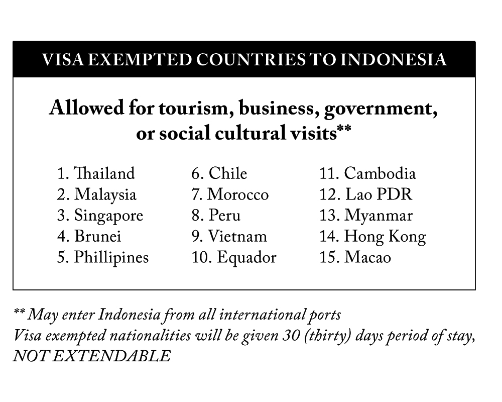 Visa exempt countries to Indonesia